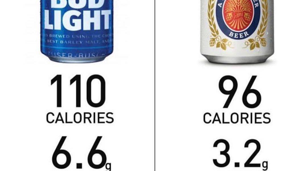 Bud Light Miller Lite corn syrup more taste