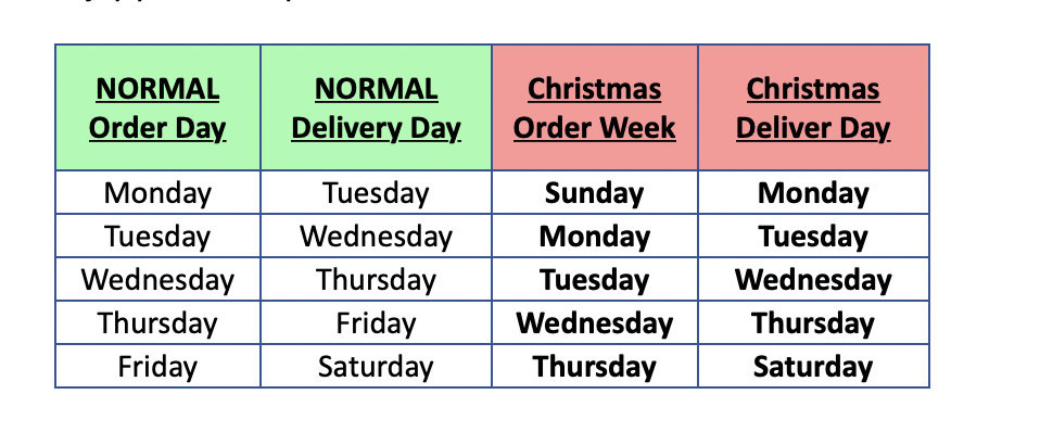 Team Cone Actual Holiday Hours
